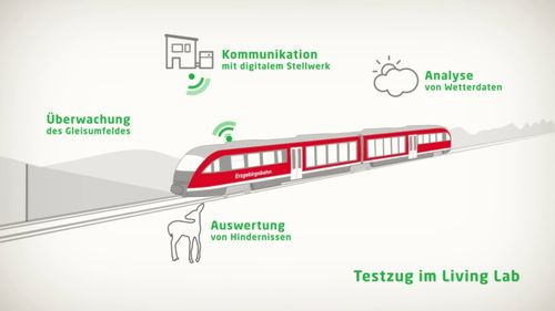 »Smart Rail Connectivity Campus« im Erzgebirge